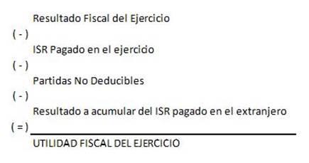 resultado fiscal
