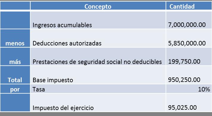 prestacion3