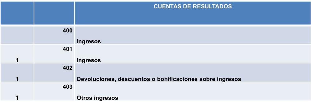 cuentas_de_resultados