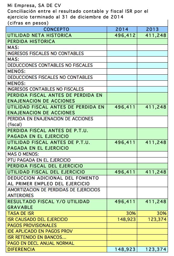 tabla_conciliaciones_isr