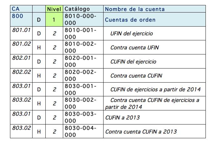 cuenta_de_utilidad_fiscal_neta
