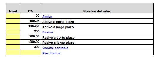 cuentas_activo_fijo_codigo_agrupador_sat