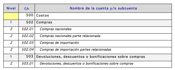 nombre_de_cuenta_y_subcuenta2