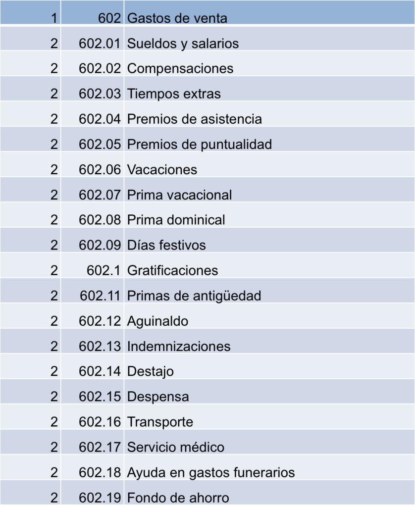 1_gastos_de_venta