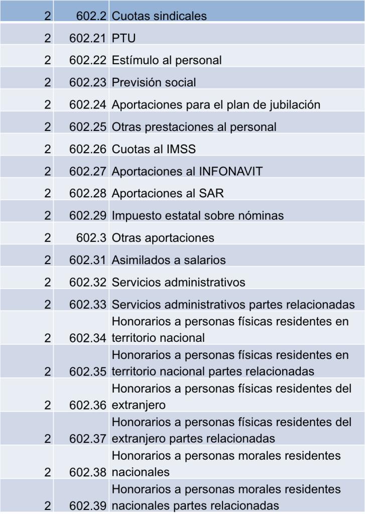 2_gastos_de_venta