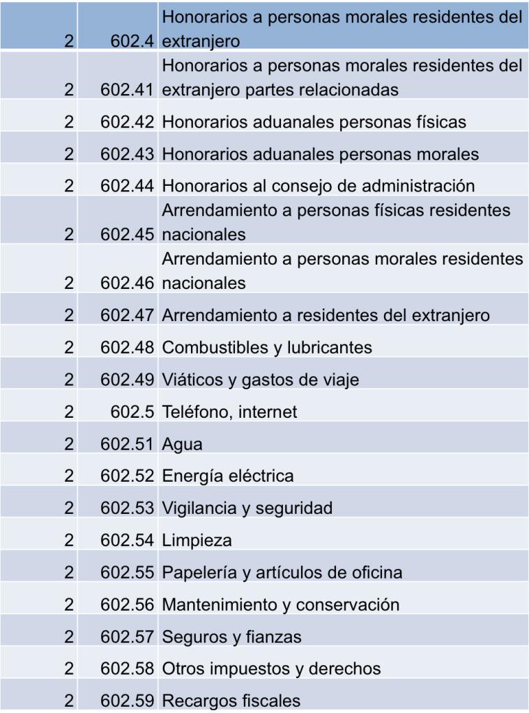 3_gastos_de_venta