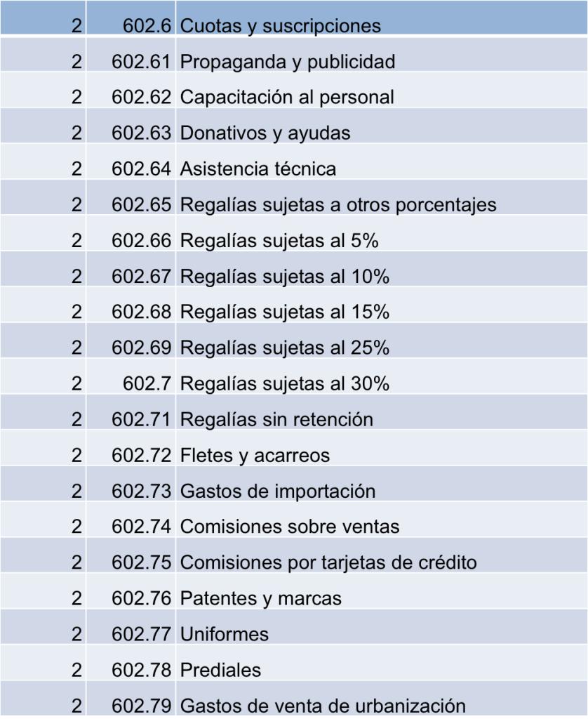 4_gastos_de_venta