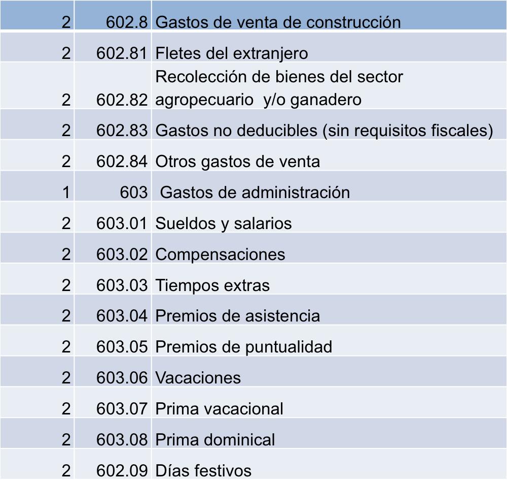 5_gastos_de_venta
