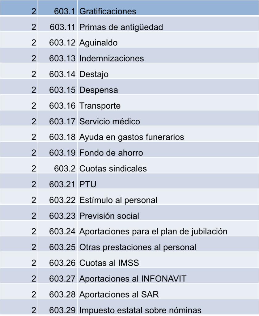 6_gastos_de_venta