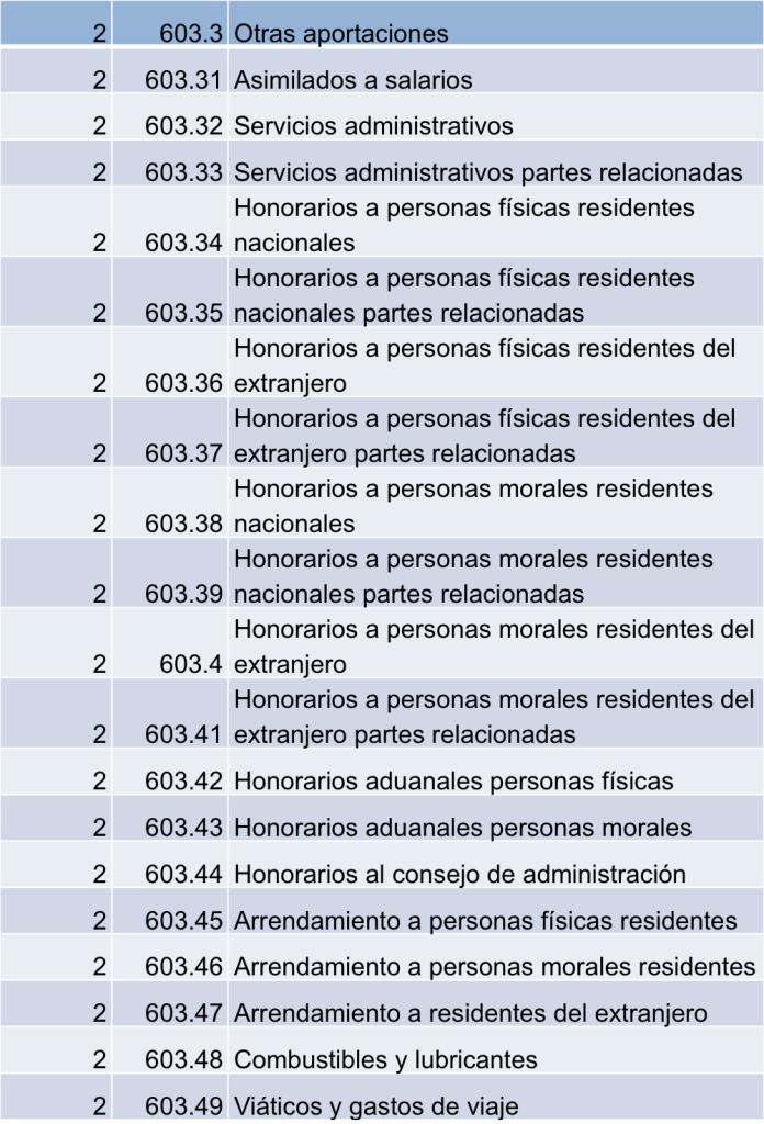 7_gastos_de_venta