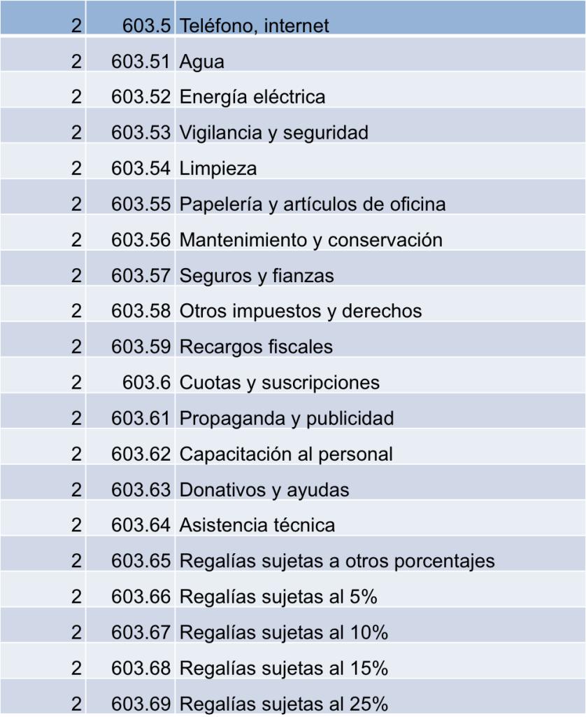 8_gastos_de_venta