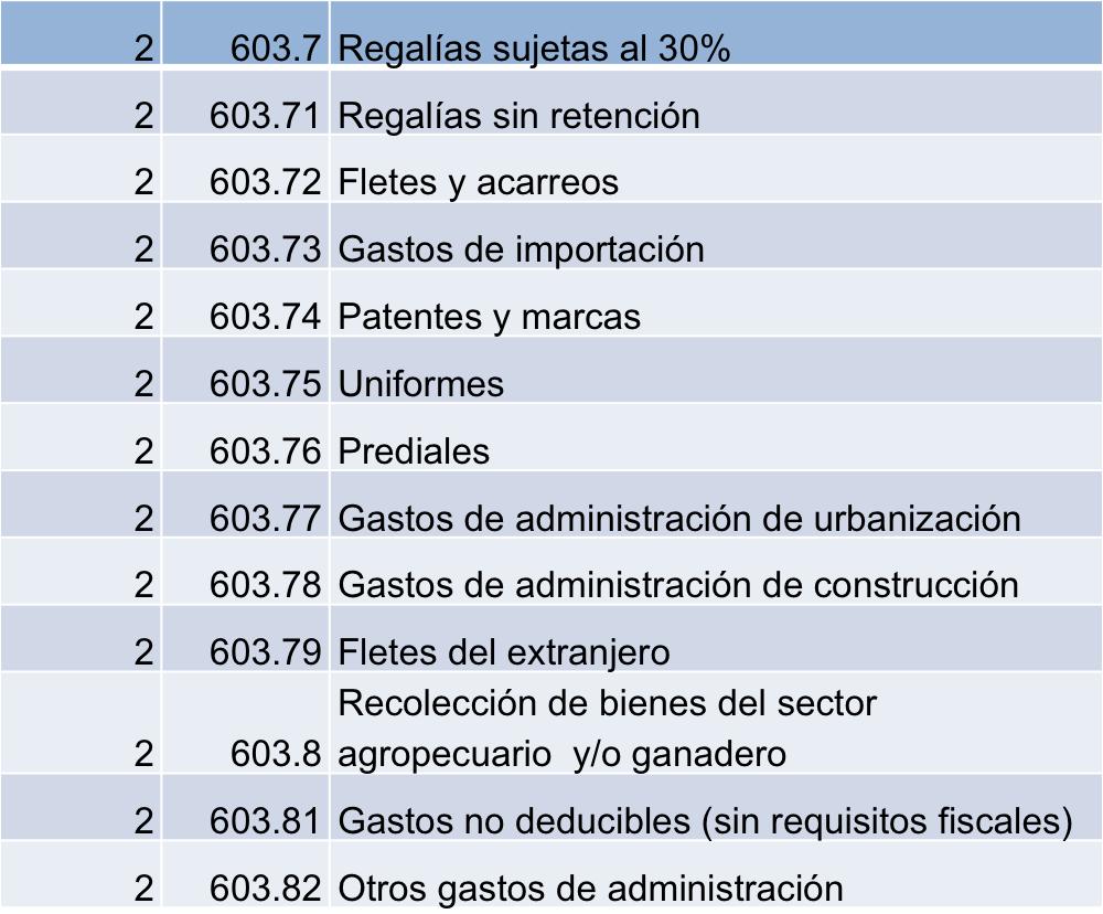 9_gastos_de_venta
