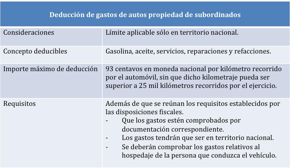 requisitos para deducir gastos de autos propiedad desubordinados
