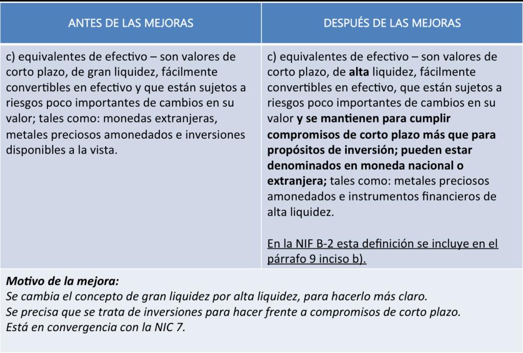 NIF_B-2_flujo_de_efectivo_2