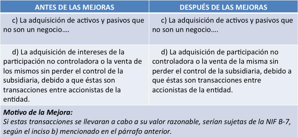NIF_negocio_2