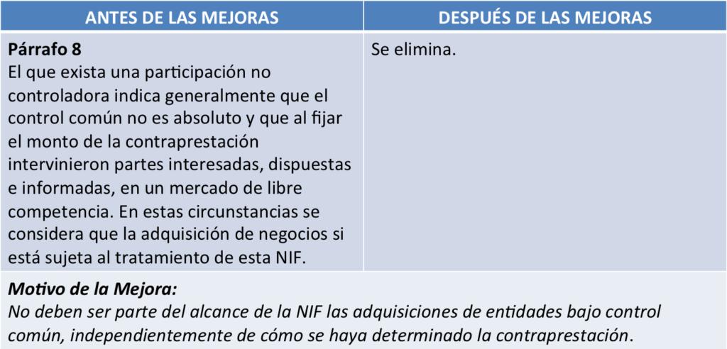 NIF_negocio_4