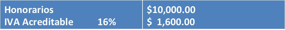calculo honorarios IVA