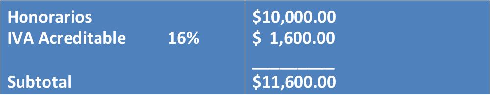 calculo honorarios subtotal