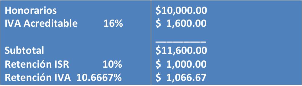 calculo honorarios retención IVA