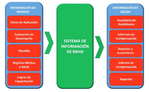 sistema_administrativo_recursos_humanos