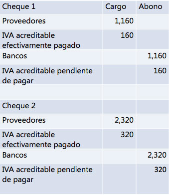 registros_iva_acreditable
