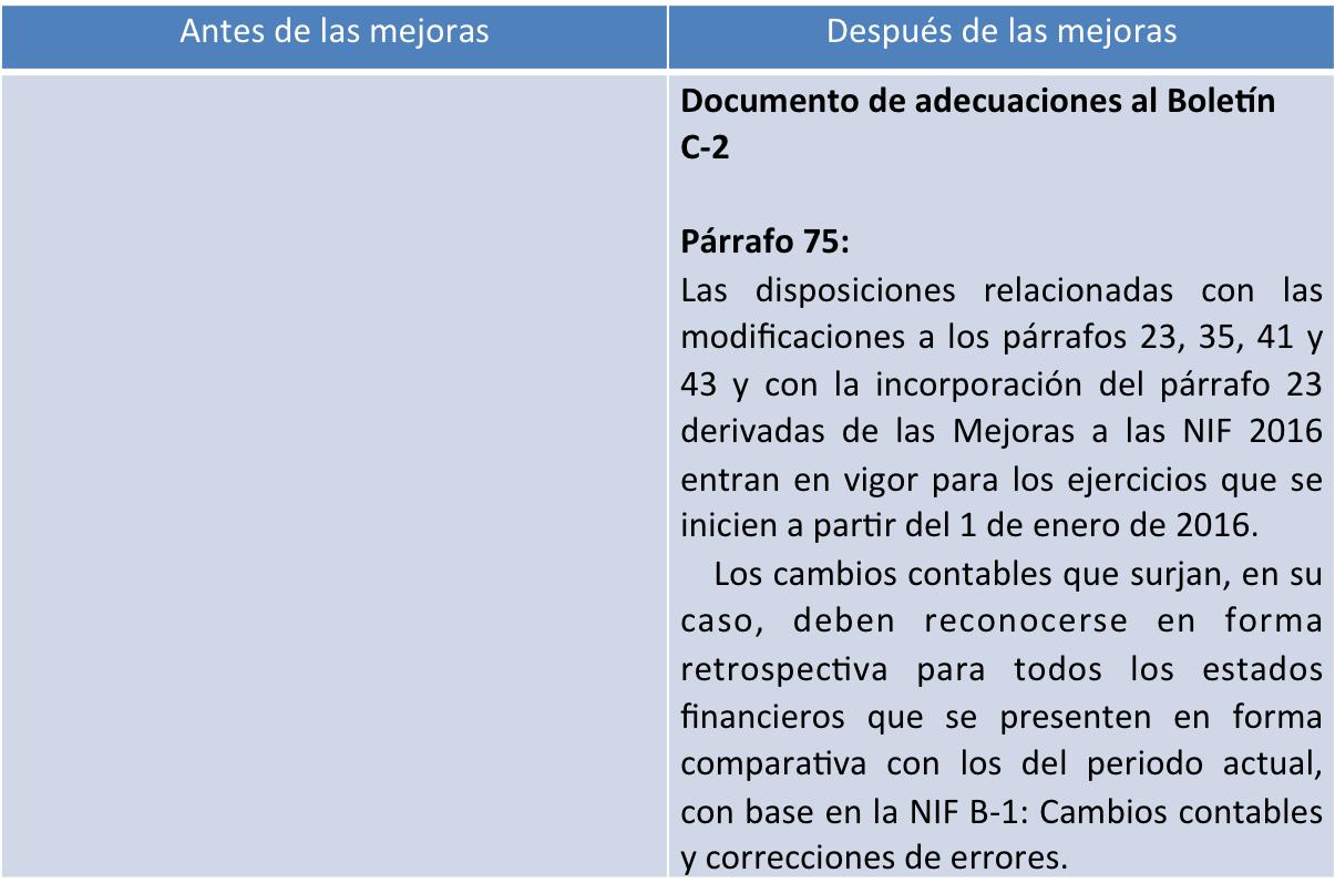 NIF_C-2_1