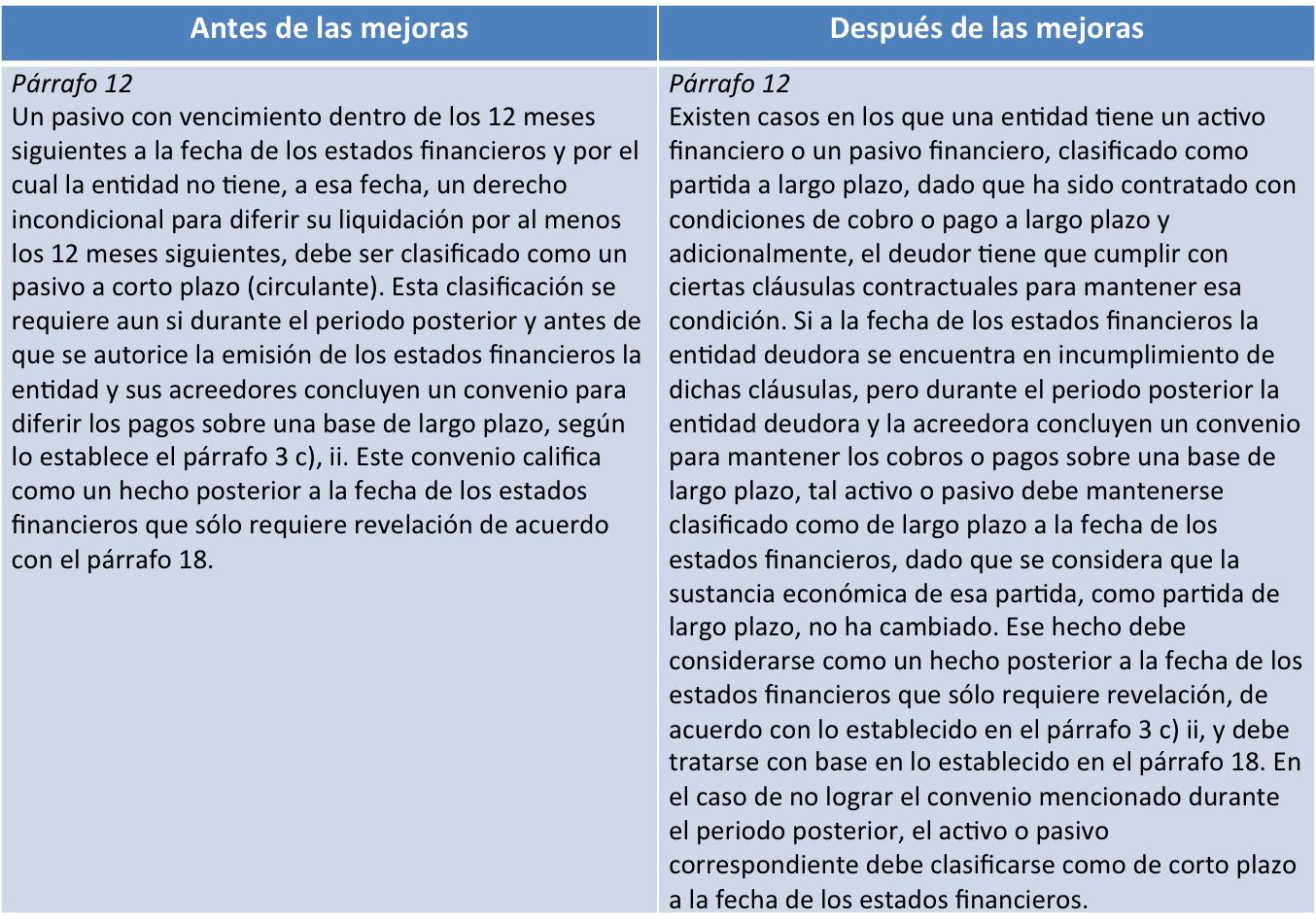 NIF B13 párrafo 12