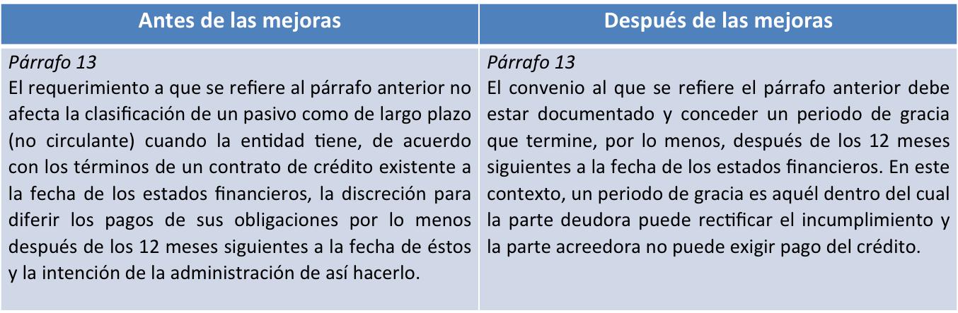 NIF B13 párrafo 13