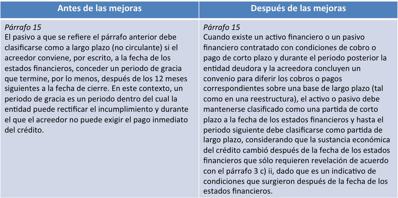 NIF B13 párrafo 15